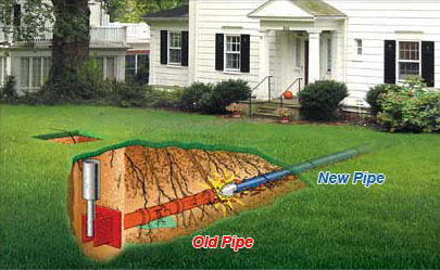 Trenchless